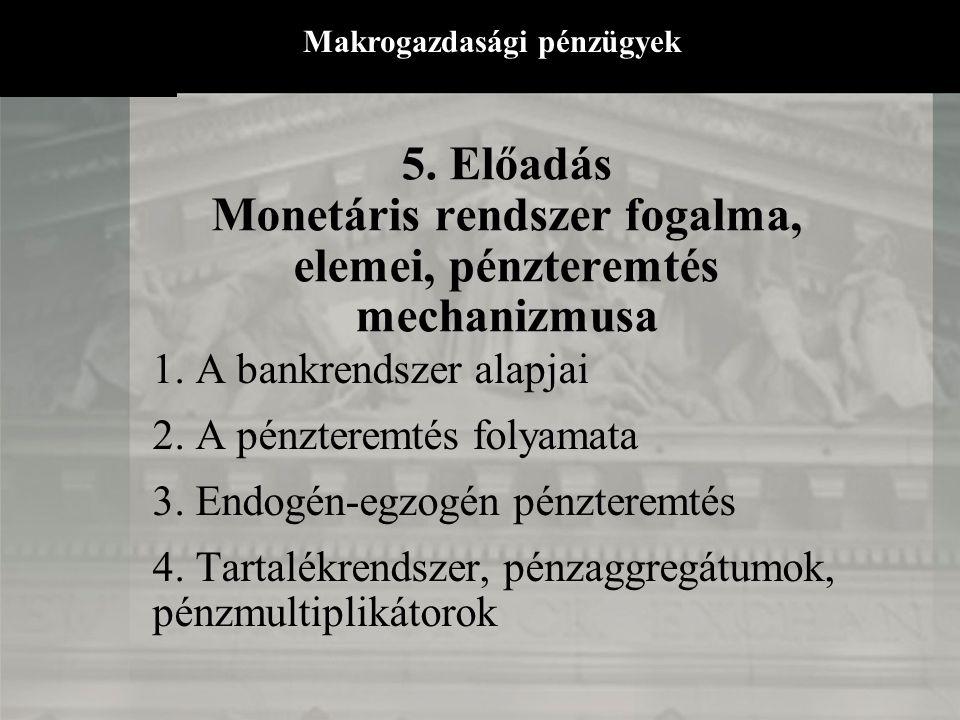 Makrogazdasági pénzügyek