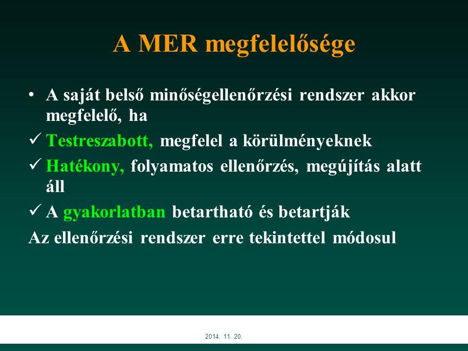 A MER megfelelősége A saját belső minőségellenőrzési rendszer akkor megfelelő, ha. Testreszabott, megfelel a körülményeknek.