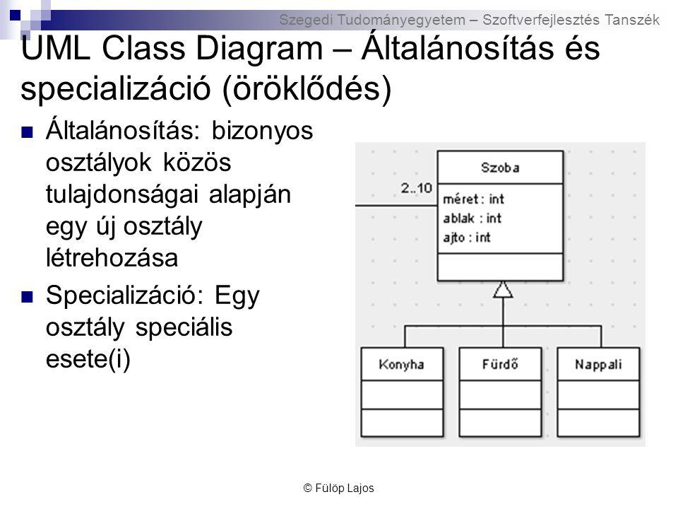 UML Class Diagram – Általánosítás és specializáció (öröklődés)