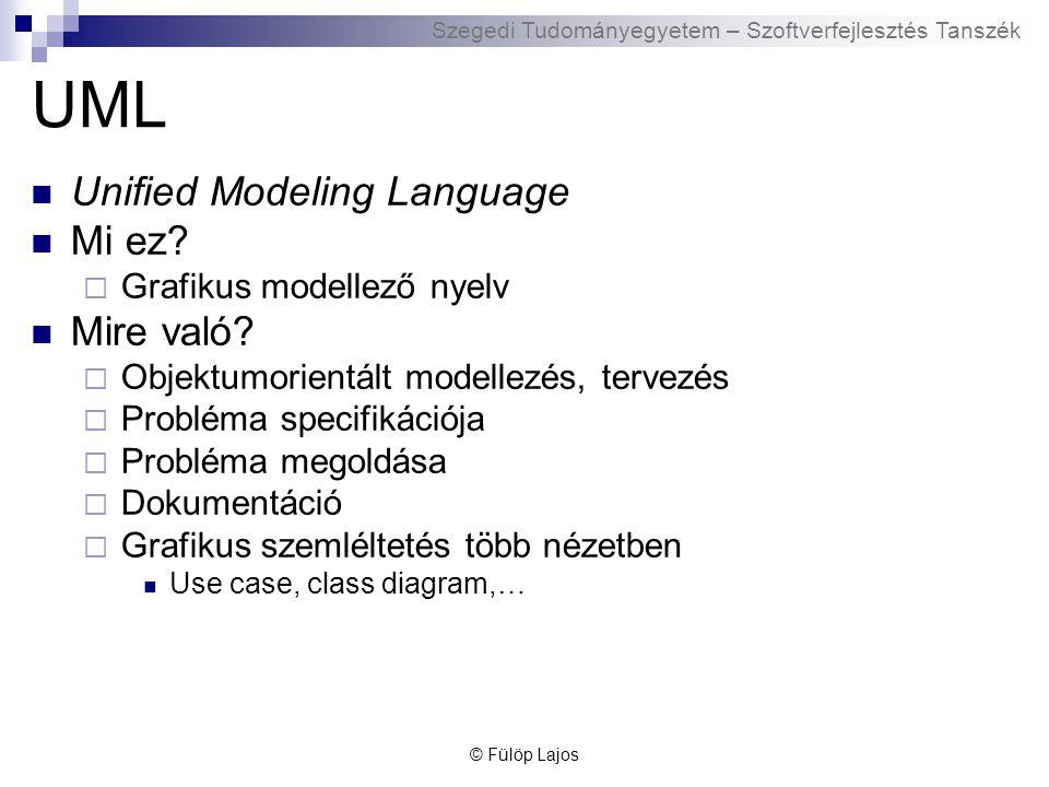 UML Unified Modeling Language Mi ez Mire való