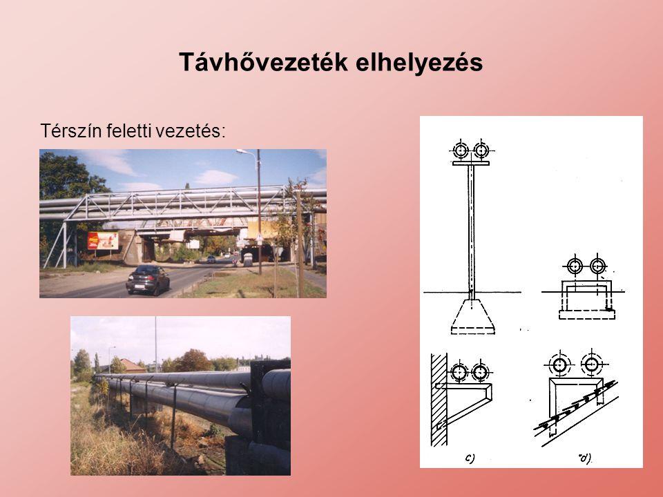 Távhővezeték elhelyezés