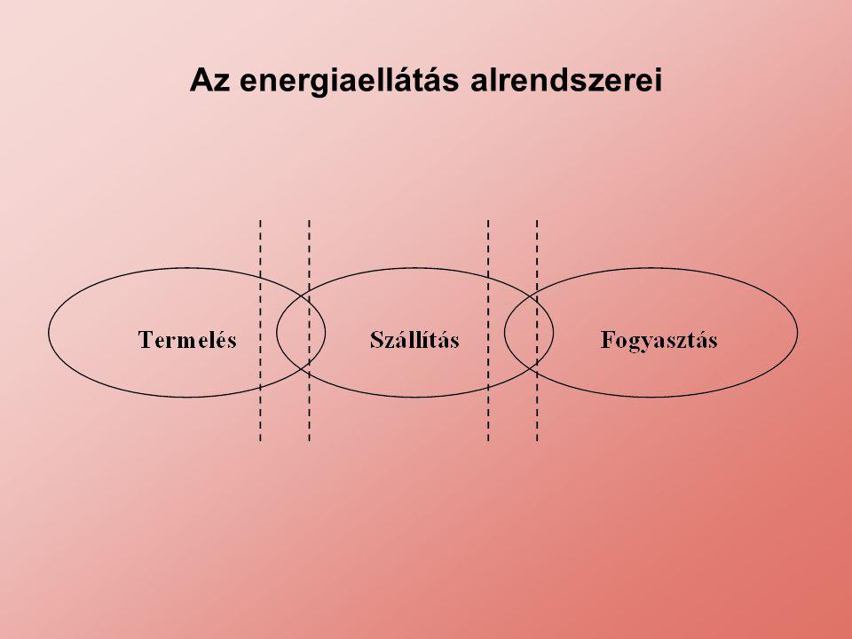 Az energiaellátás alrendszerei