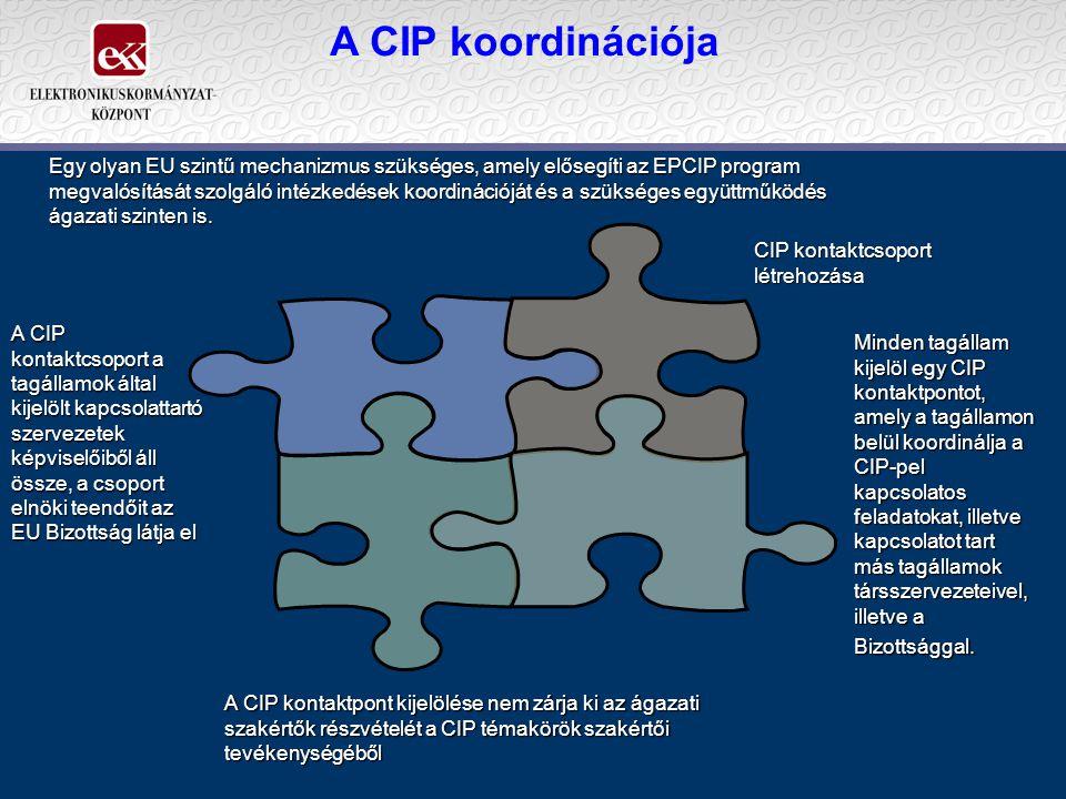 A CIP koordinációja