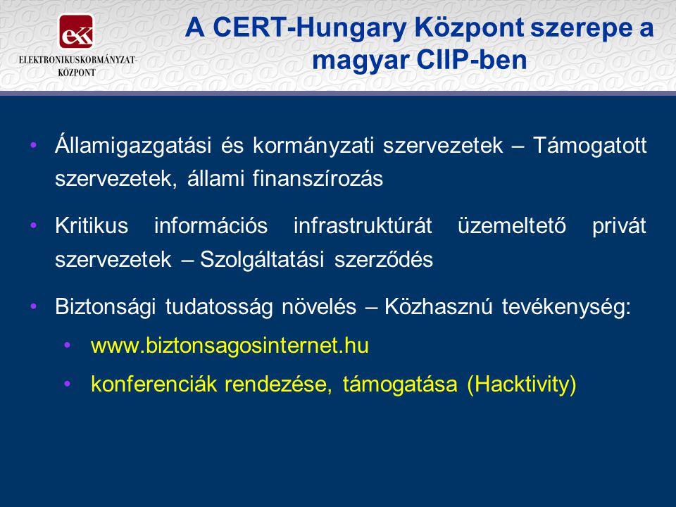 A CERT-Hungary Központ szerepe a magyar CIIP-ben