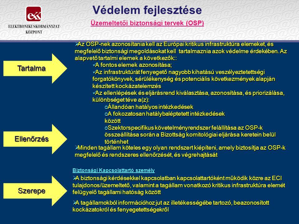Üzemeltetői biztonsági tervek (OSP)