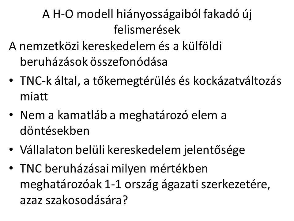 A H-O modell hiányosságaiból fakadó új felismerések