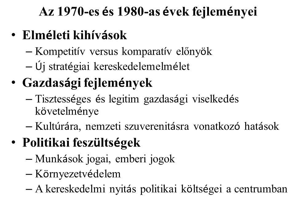 Az 1970-es és 1980-as évek fejleményei