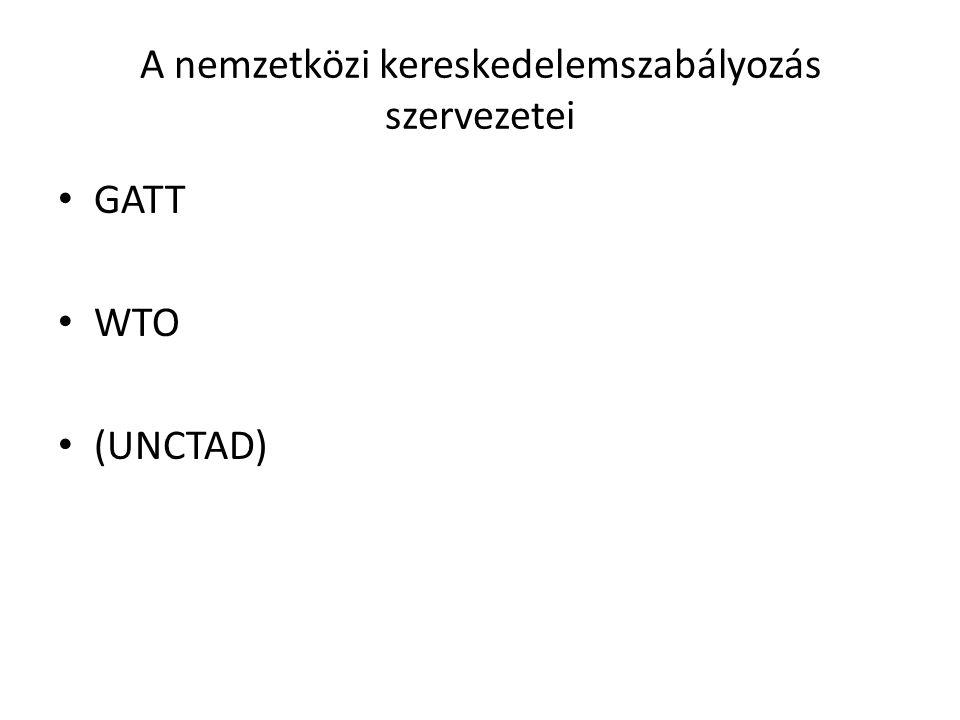 A nemzetközi kereskedelemszabályozás szervezetei