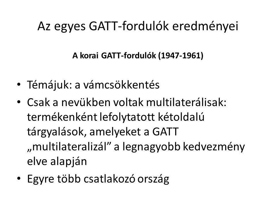 Az egyes GATT-fordulók eredményei