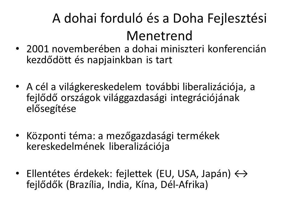 A dohai forduló és a Doha Fejlesztési Menetrend