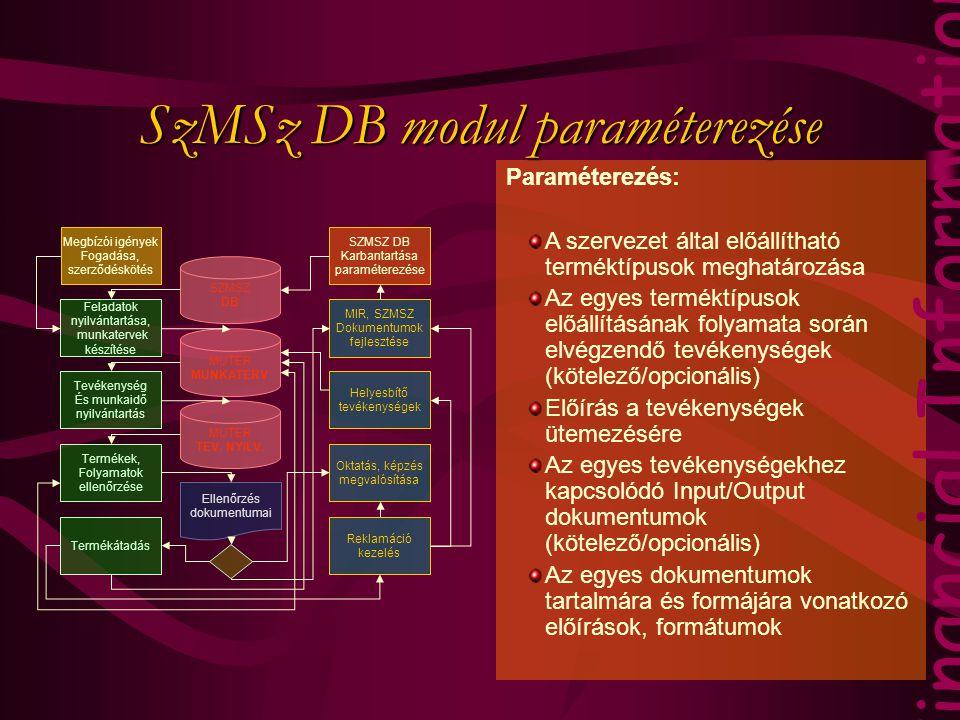 SzMSz DB modul paraméterezése