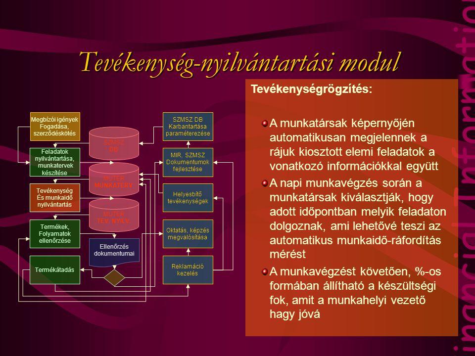 Tevékenység-nyilvántartási modul