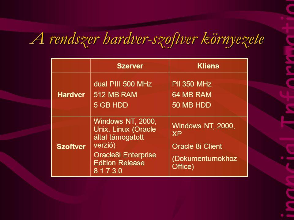 A rendszer hardver-szoftver környezete