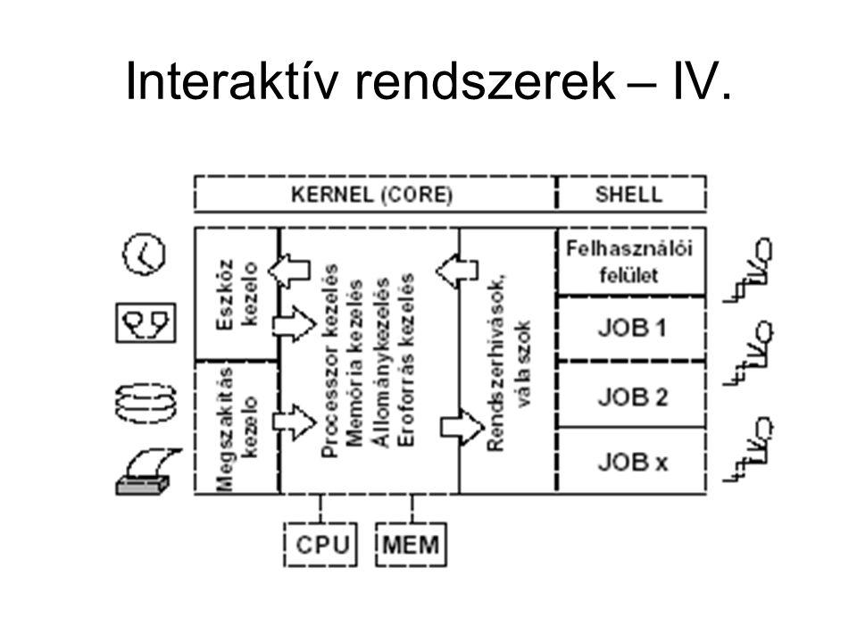 Interaktív rendszerek – IV.