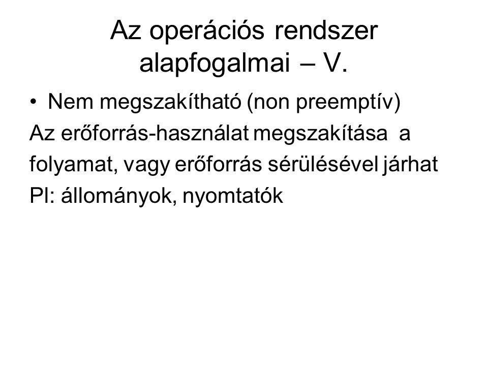 Az operációs rendszer alapfogalmai – V.