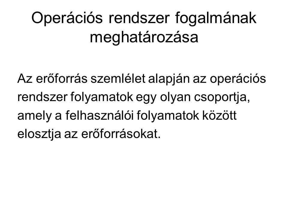 Operációs rendszer fogalmának meghatározása