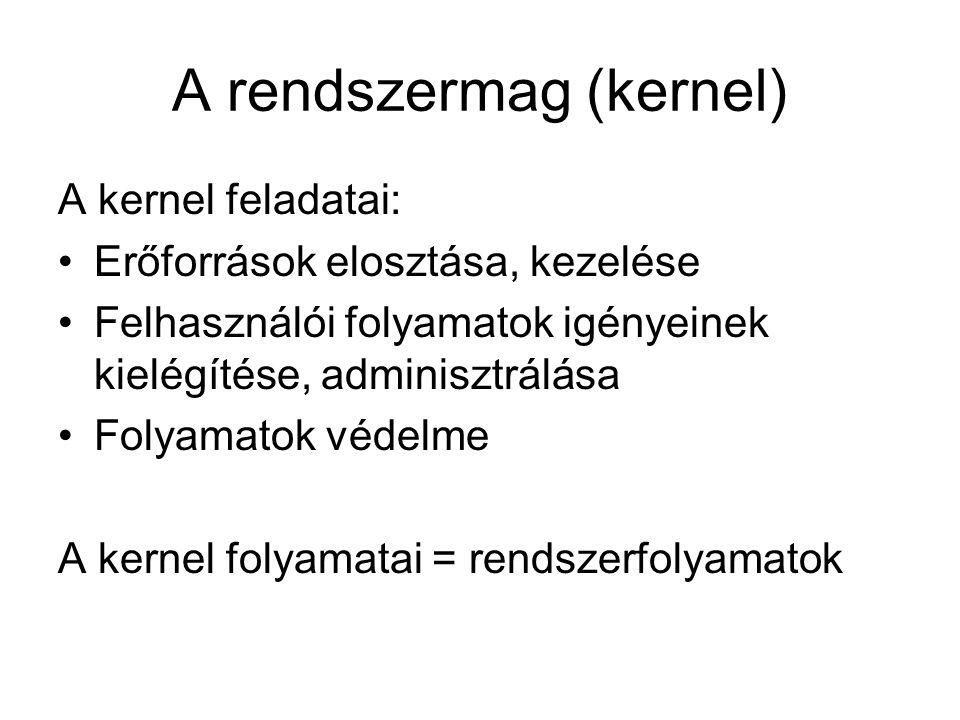 A rendszermag (kernel)
