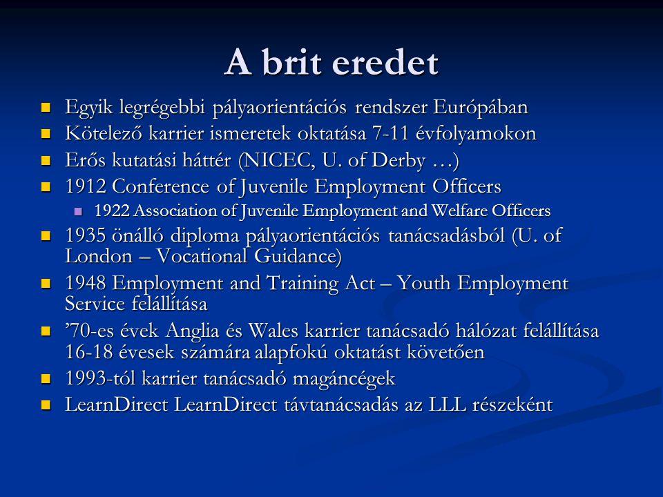 A brit eredet Egyik legrégebbi pályaorientációs rendszer Európában
