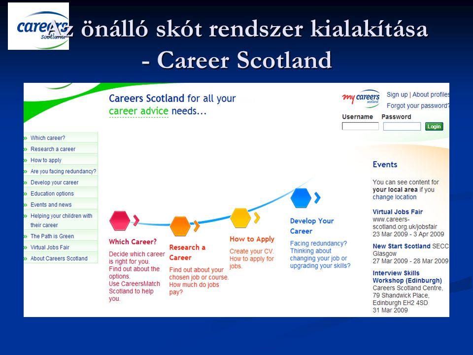 Az önálló skót rendszer kialakítása - Career Scotland
