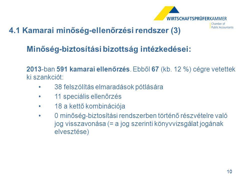 4.1 Kamarai minőség-ellenőrzési rendszer (3)