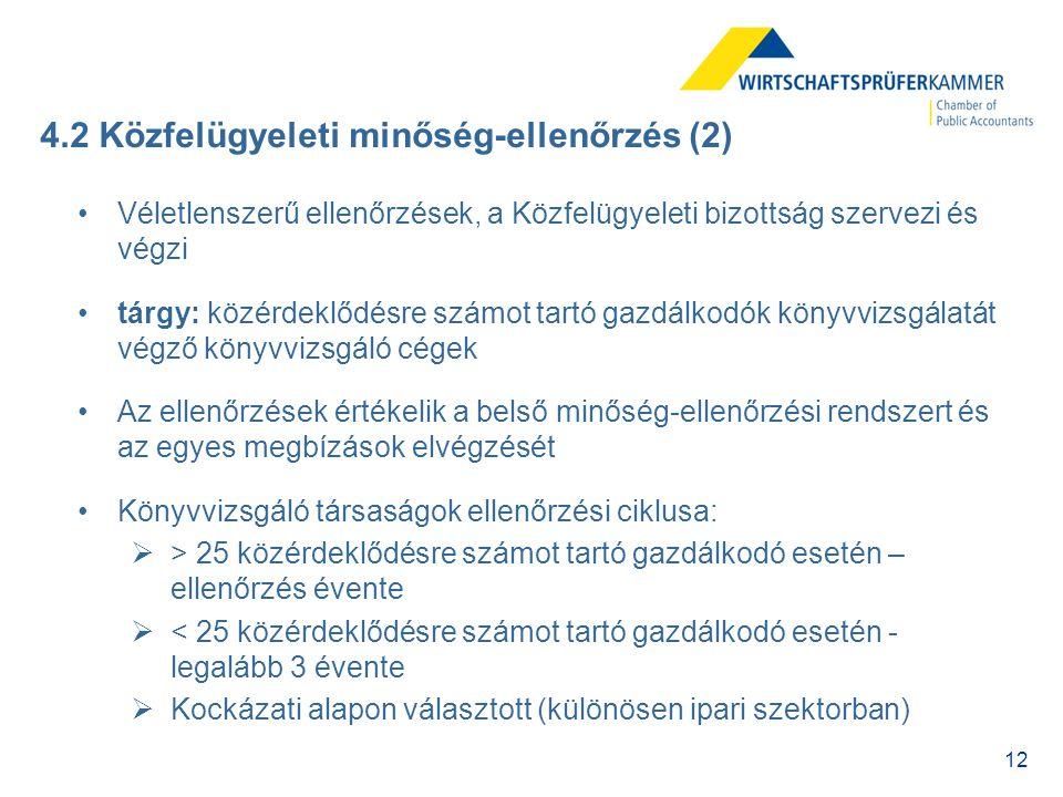 4.2 Közfelügyeleti minőség-ellenőrzés (2)