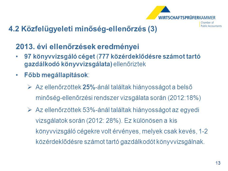 4.2 Közfelügyeleti minőség-ellenőrzés (3)