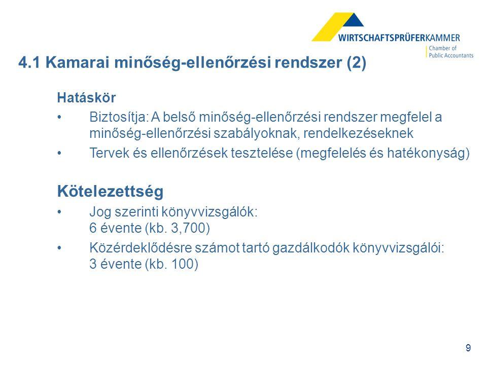 4.1 Kamarai minőség-ellenőrzési rendszer (2)