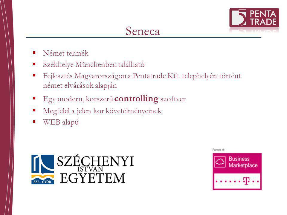 Seneca Német termék Székhelye Münchenben található