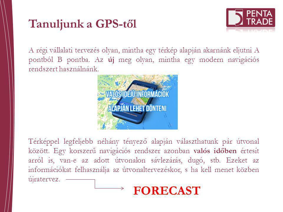 Tanuljunk a GPS-től FORECAST