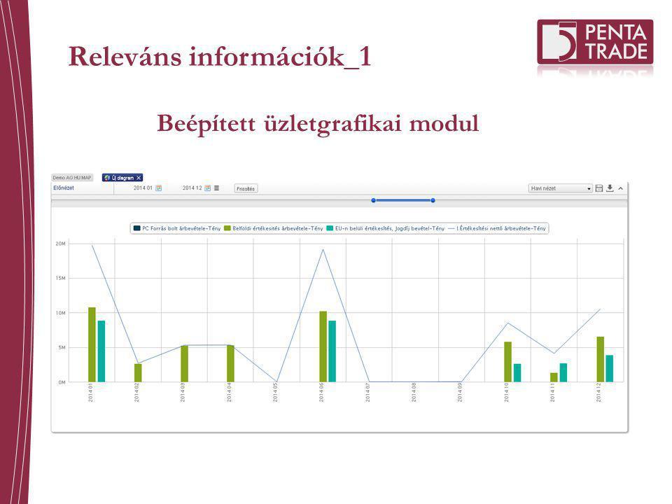 Releváns információk_1