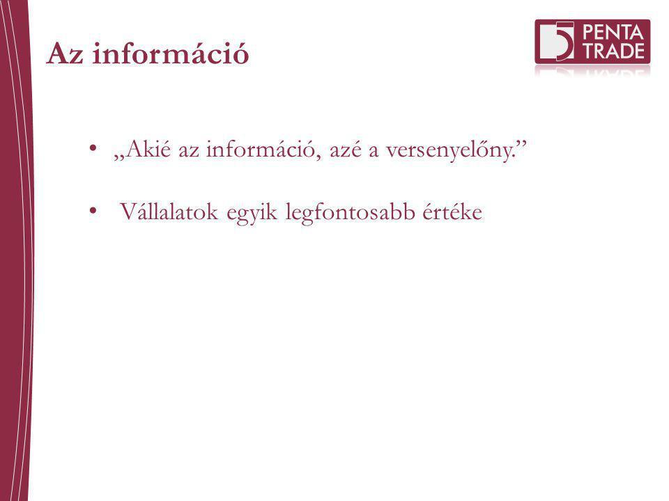 """Az információ """"Akié az információ, azé a versenyelőny."""