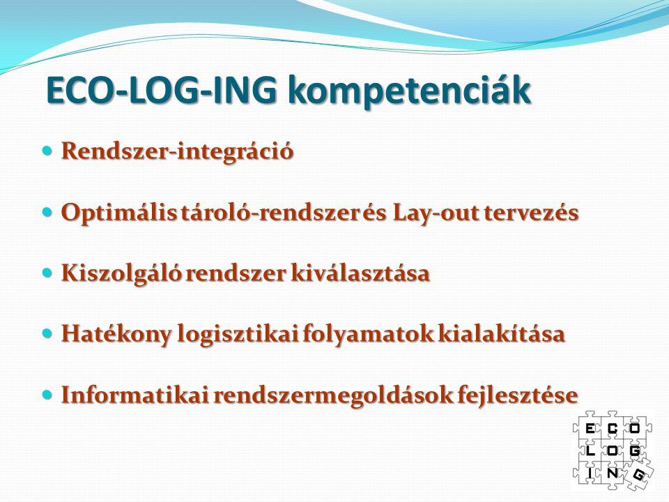 ECO-LOG-ING kompetenciák