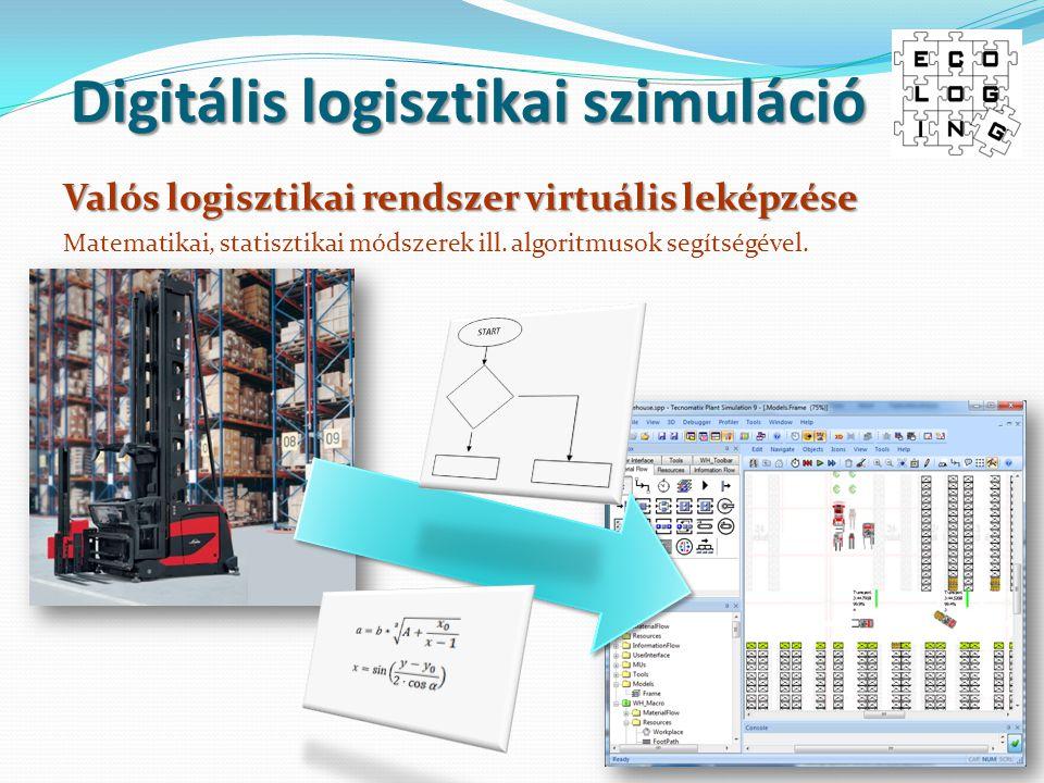 Digitális logisztikai szimuláció