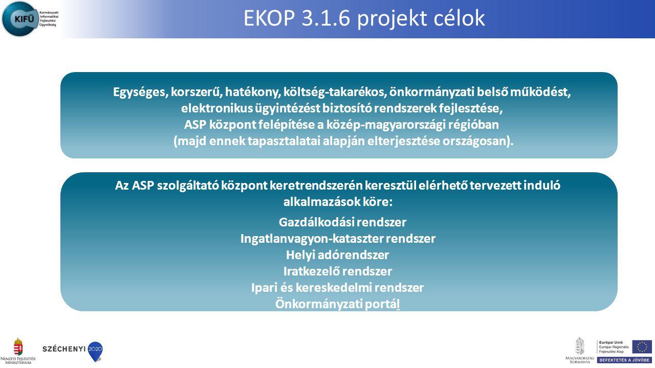 EKOP 3.1.6 projekt célok