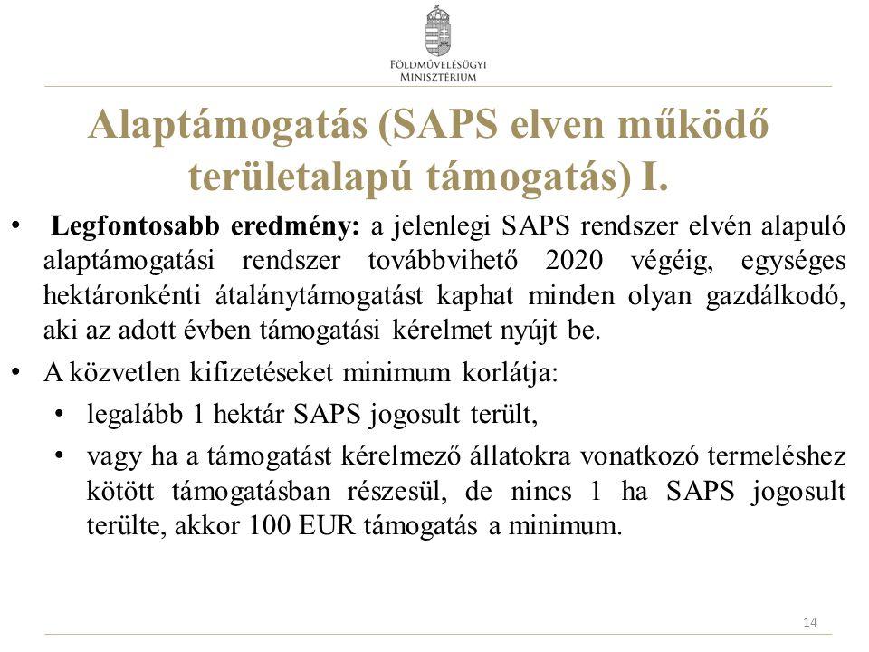 Alaptámogatás (SAPS elven működő területalapú támogatás) I.