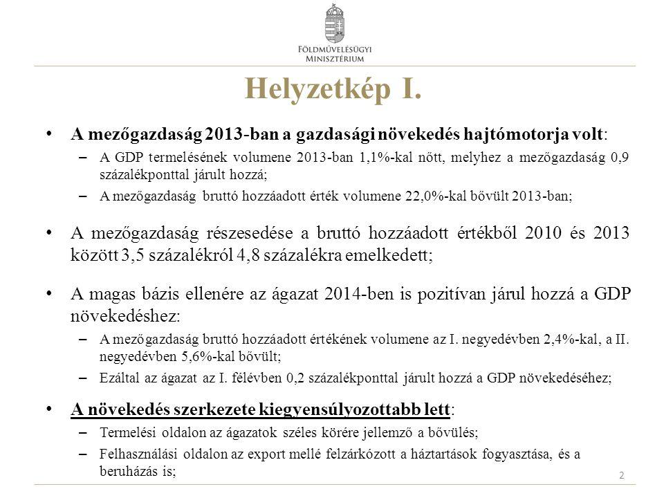 Helyzetkép I. A mezőgazdaság 2013-ban a gazdasági növekedés hajtómotorja volt: