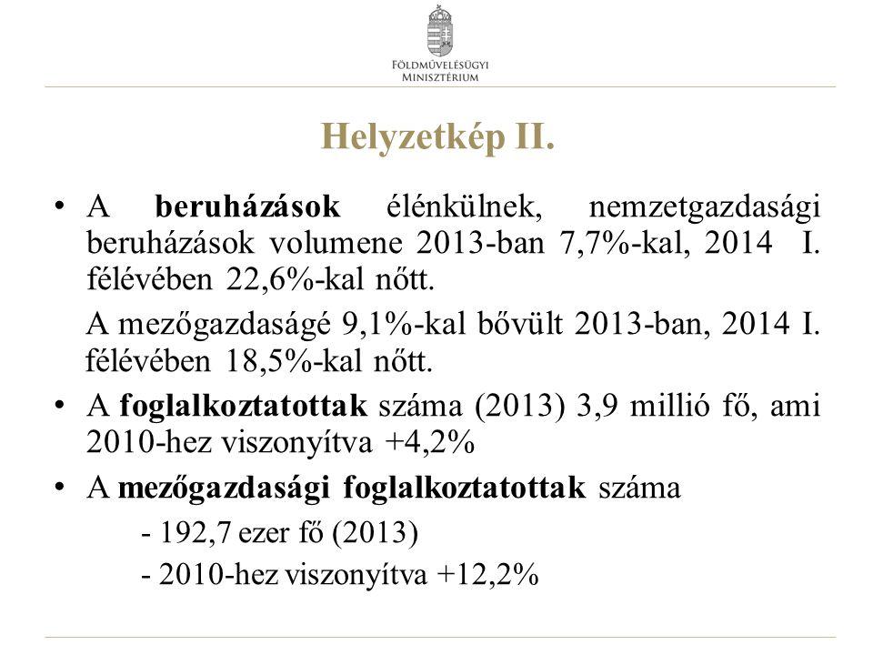 Helyzetkép II. A beruházások élénkülnek, nemzetgazdasági beruházások volumene 2013-ban 7,7%-kal, 2014 I. félévében 22,6%-kal nőtt.