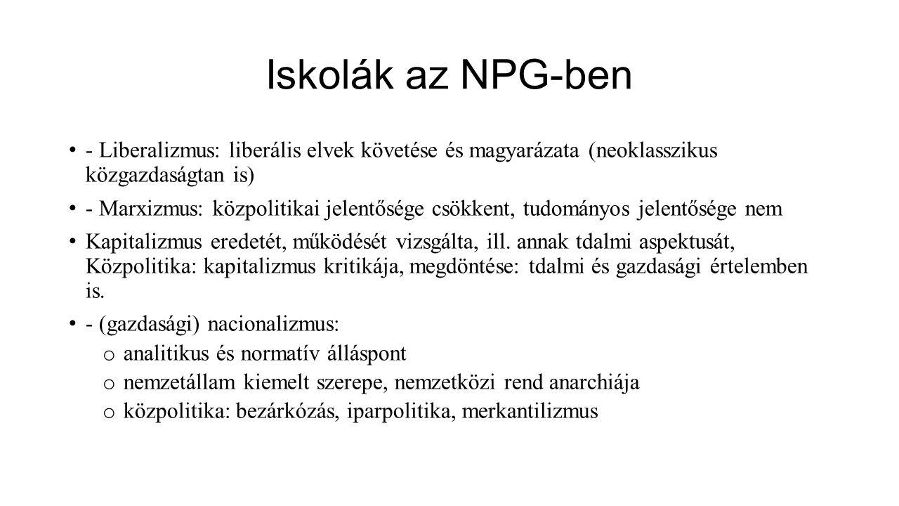 Iskolák az NPG-ben - Liberalizmus: liberális elvek követése és magyarázata (neoklasszikus közgazdaságtan is)