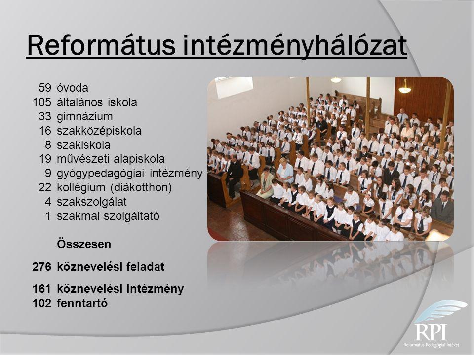 Református intézményhálózat