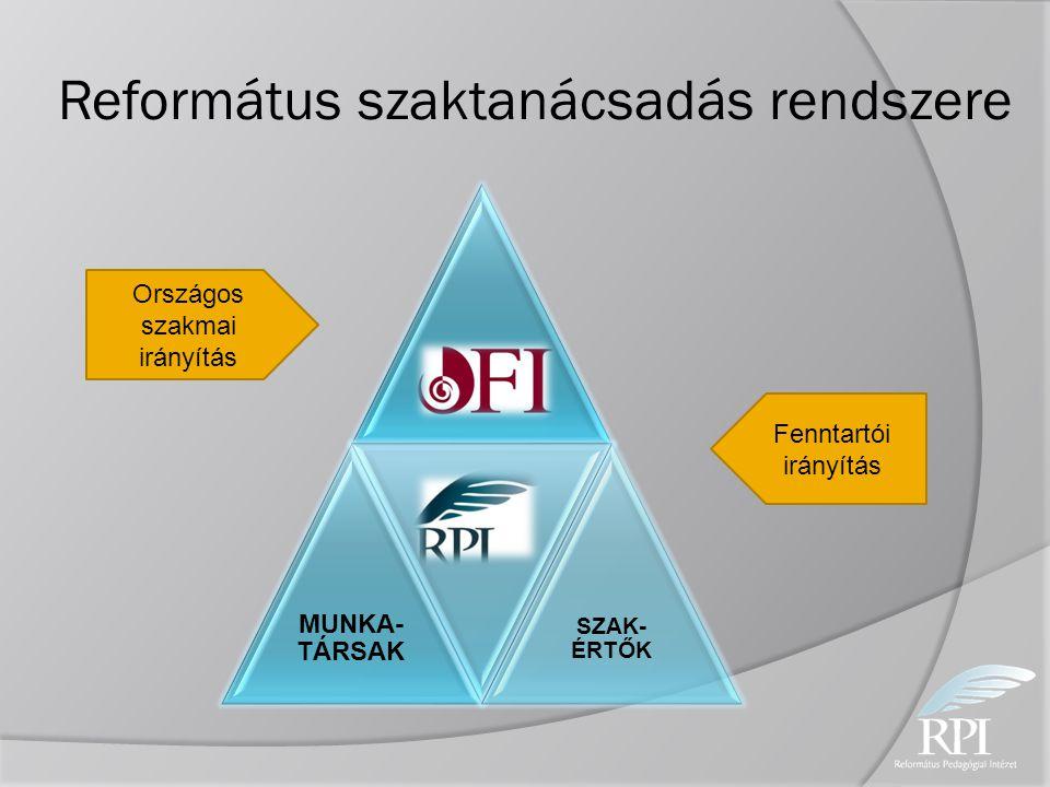 Református szaktanácsadás rendszere
