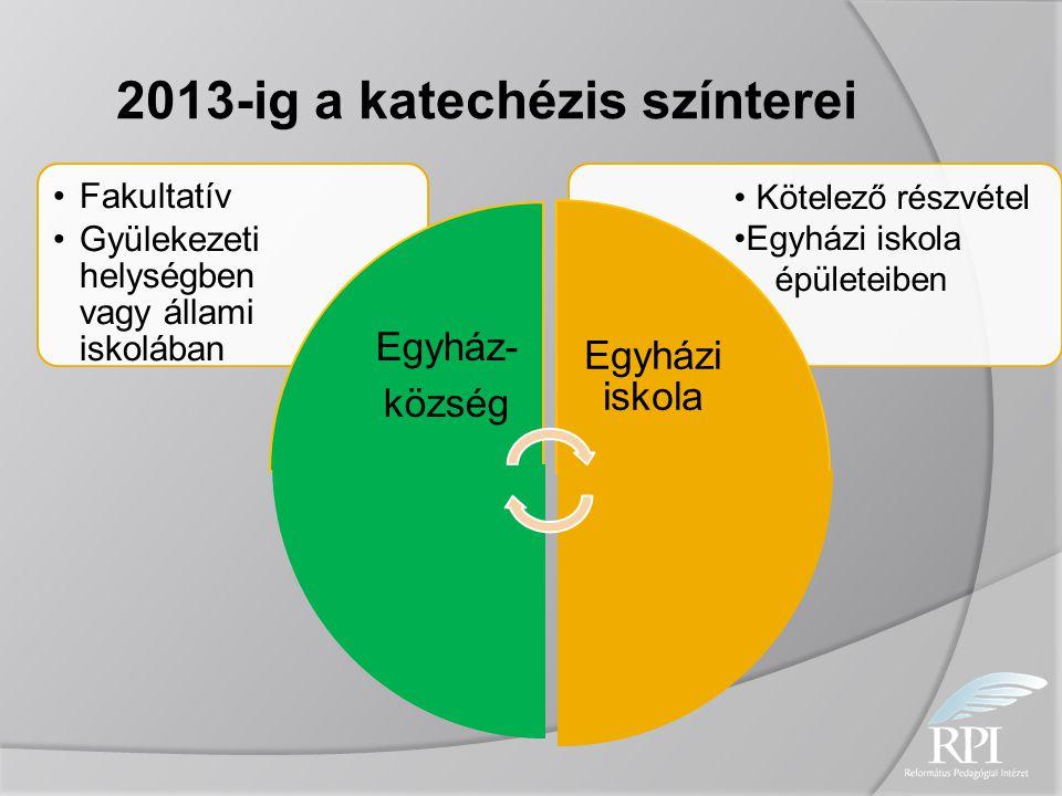 2013-ig a katechézis színterei