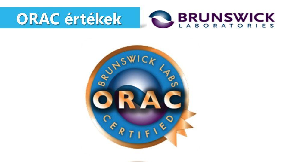 ORAC értékek 201.200 241.900 micromole TE / 100g