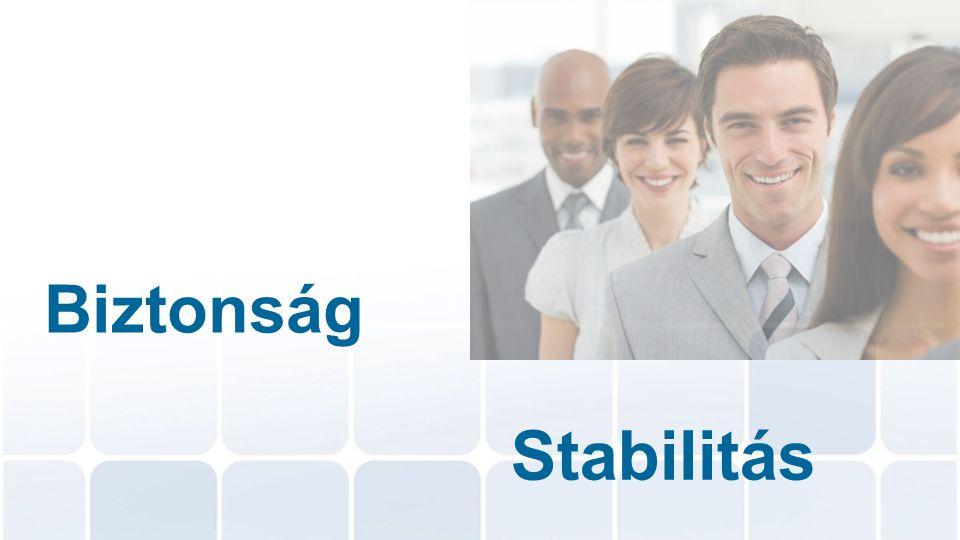 Biztonság Stabilitás