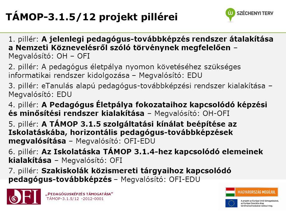 TÁMOP-3.1.5/12 projekt pillérei