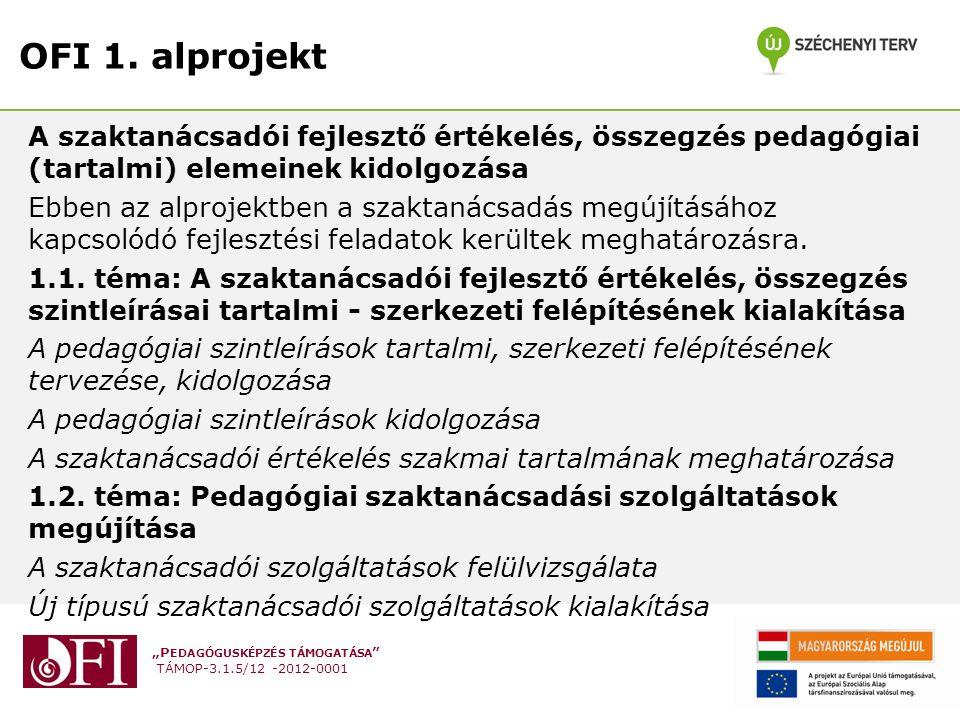 OFI 1. alprojekt
