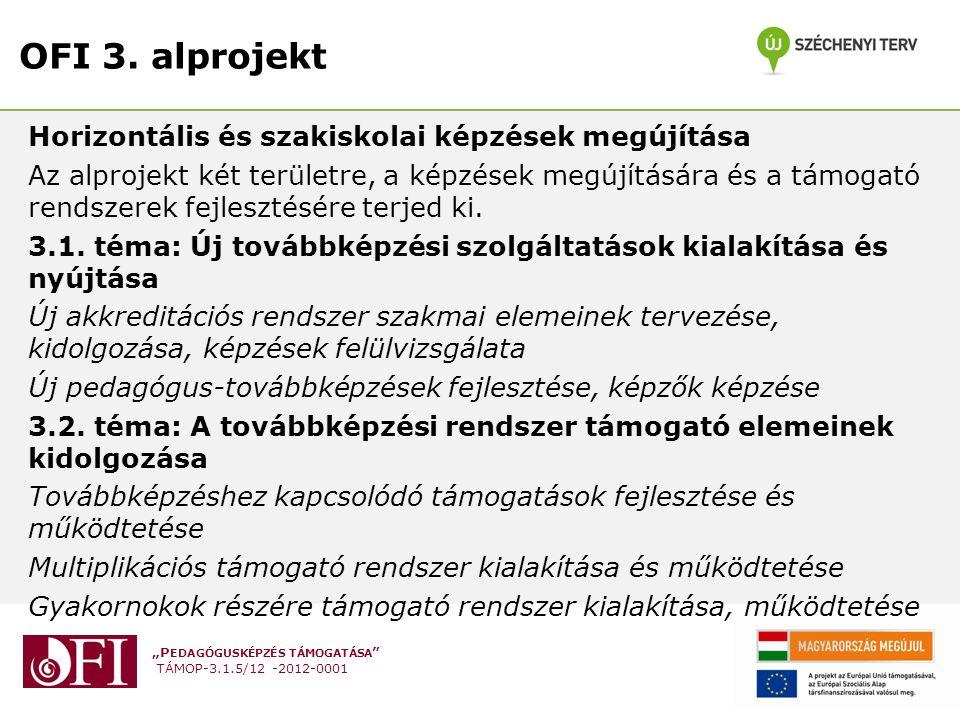 OFI 3. alprojekt