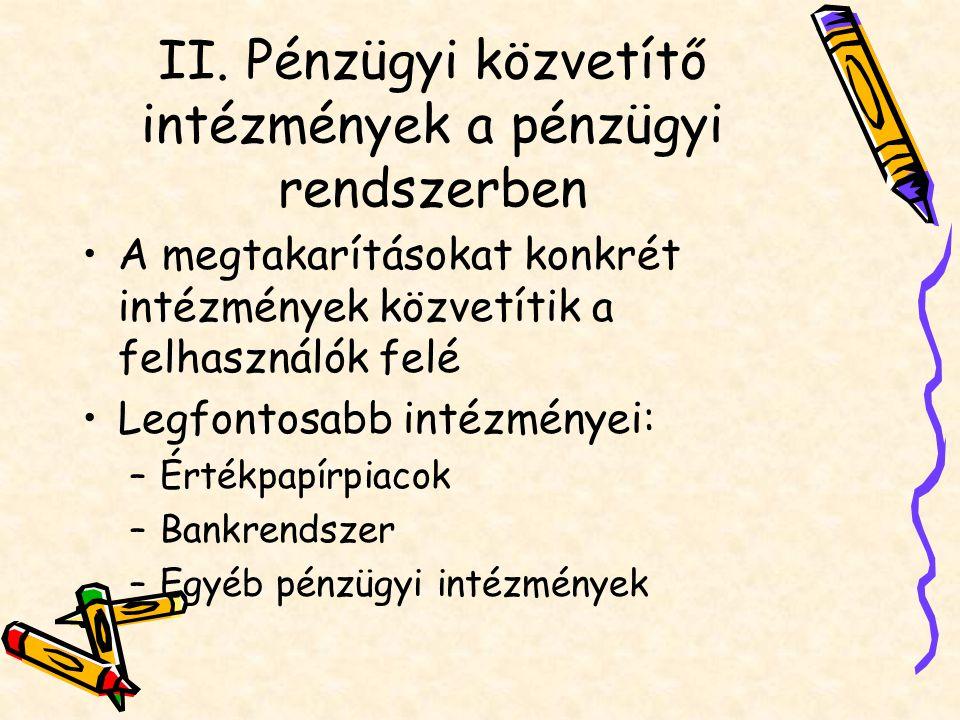 II. Pénzügyi közvetítő intézmények a pénzügyi rendszerben