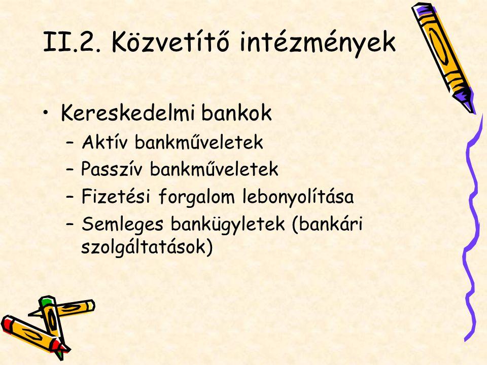 II.2. Közvetítő intézmények