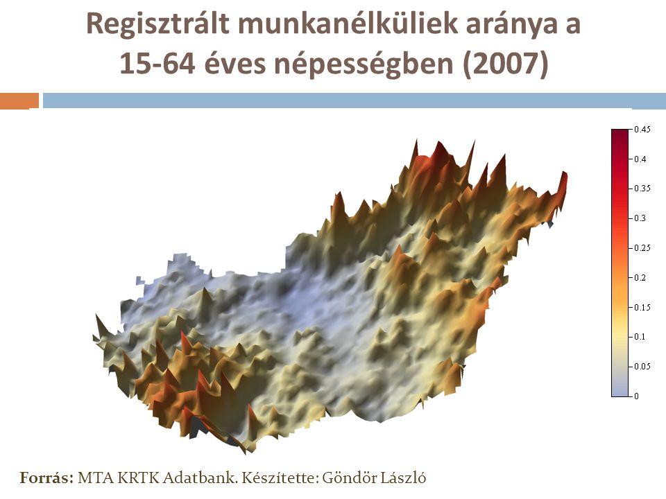 Regisztrált munkanélküliek aránya a 15-64 éves népességben (2007)