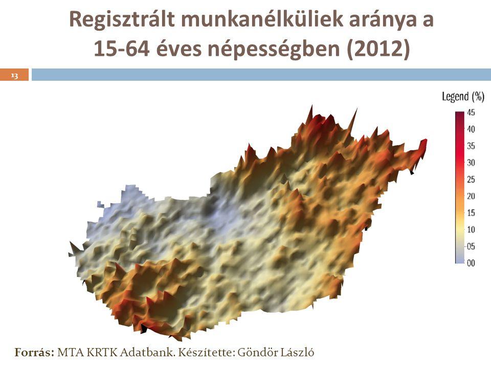 Regisztrált munkanélküliek aránya a 15-64 éves népességben (2012)